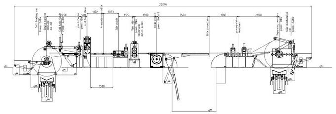 (1.0- 6.0)×1600mm Slitting Line